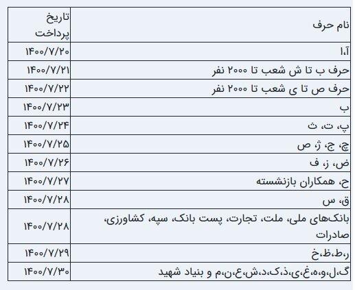 حقوق+بازنشستگان
