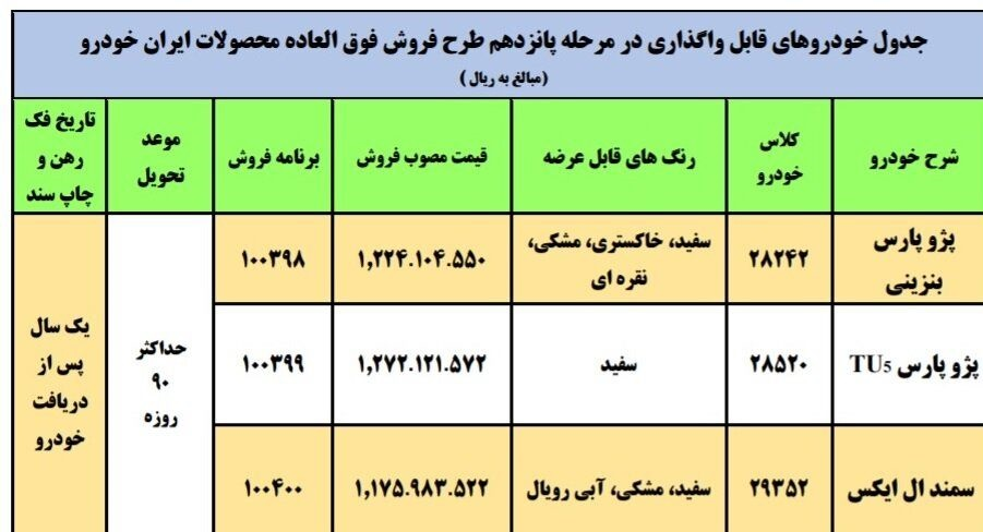 پبش فروش ایرانخودرو