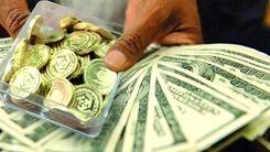 آخرین قیمت دلار(۱۴۰۰/۰۲/۰۳)
